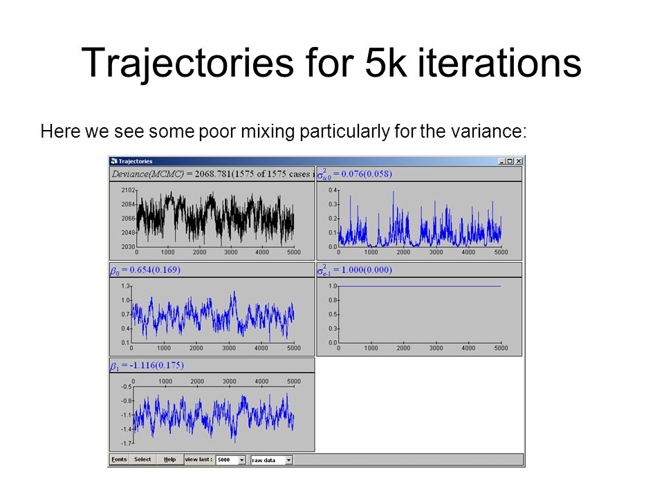 Trajectories for 5k iterations
