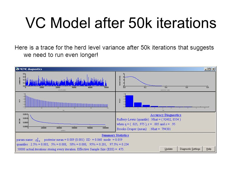 VC Model after 50k iterations