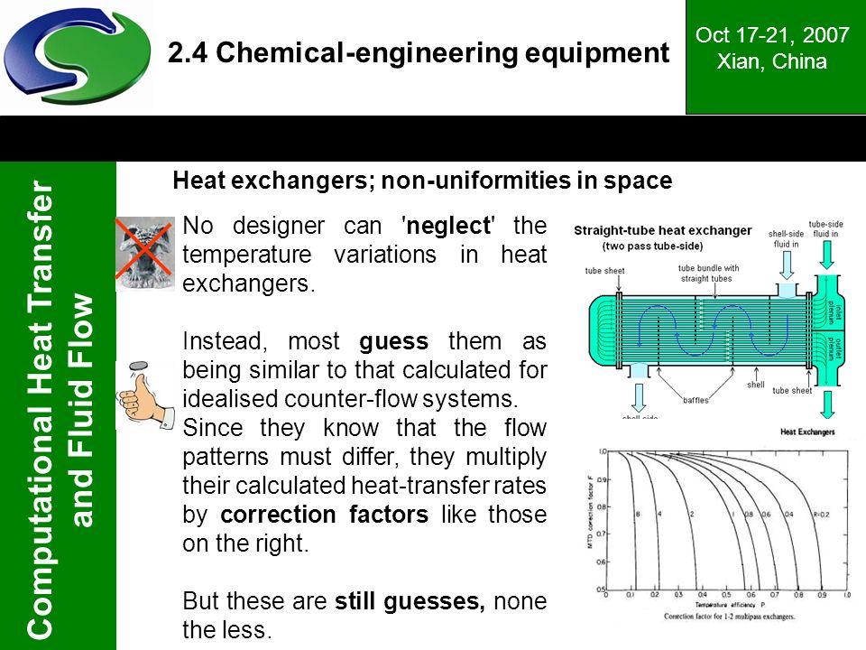 2.4 Chemical-engineering equipment