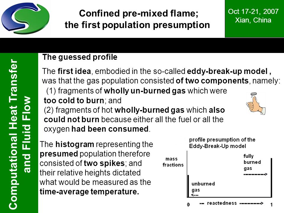 Confined pre-mixed flame; the first population presumption