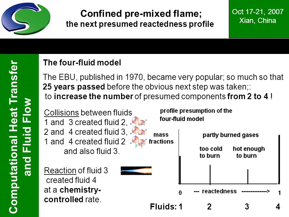 Confined pre-mixed flame; the next presumed reactedness profile