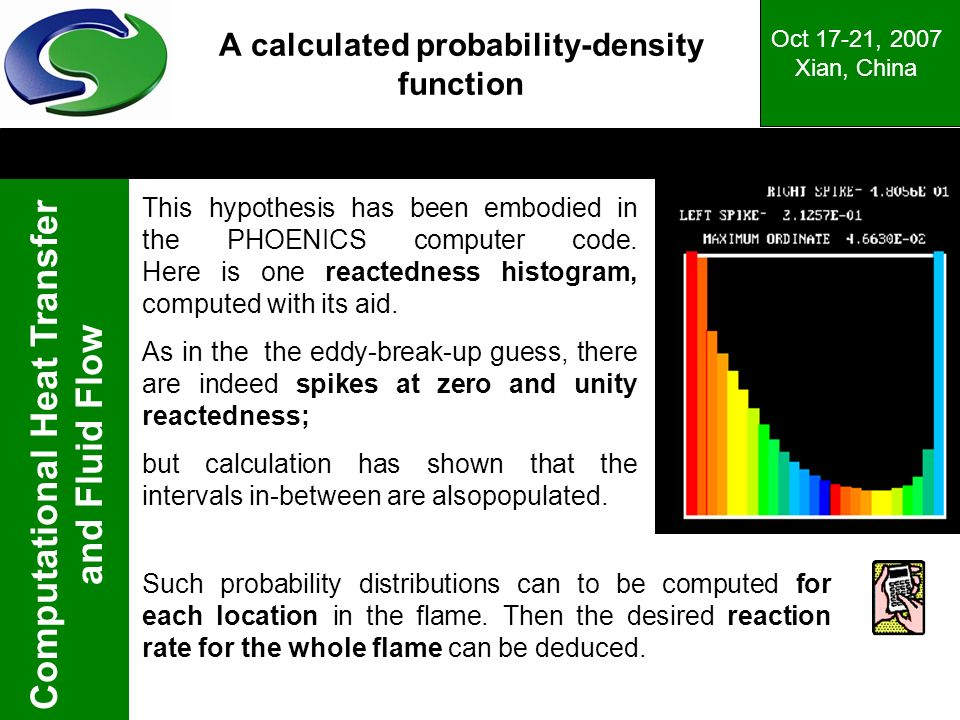 A calculated probability-density function