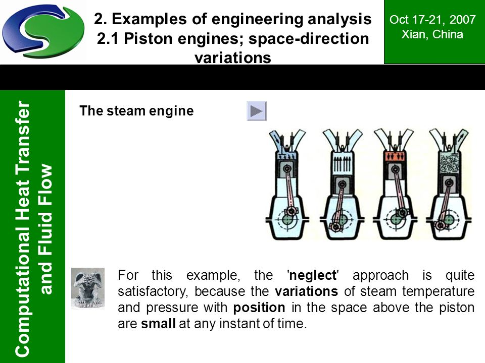 2. Examples of engineering analysis 2