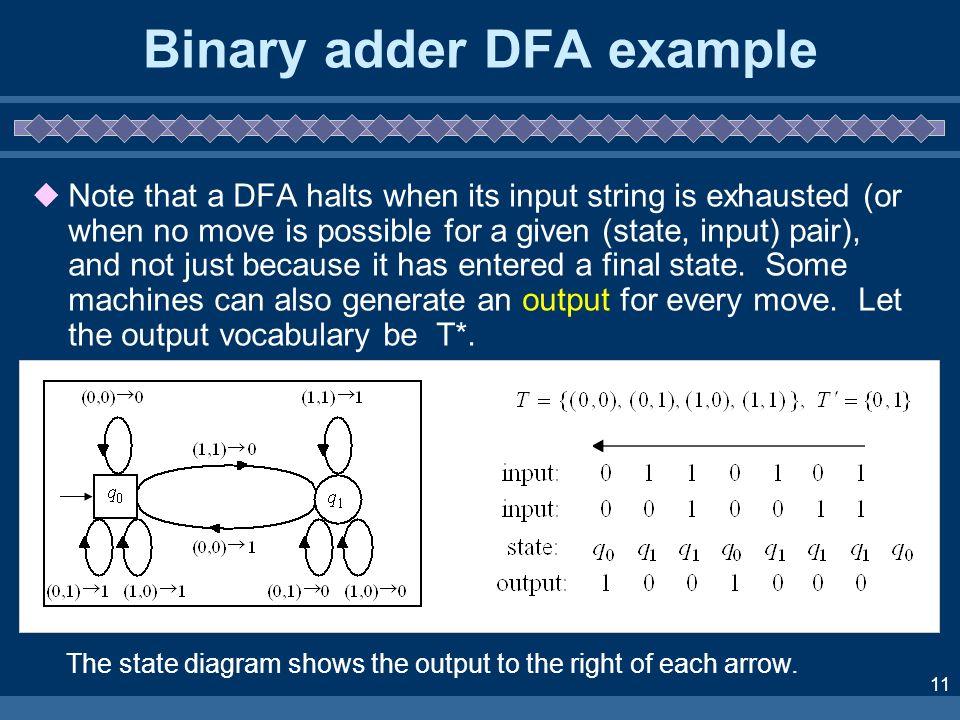 Binary adder DFA example