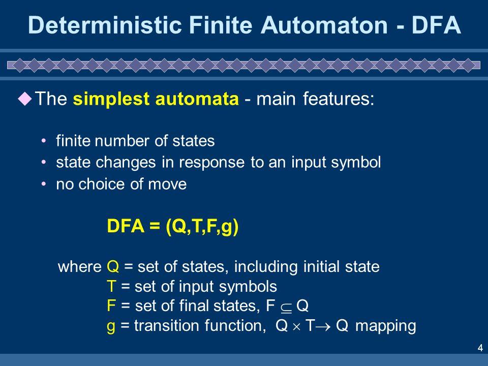 Deterministic Finite Automaton - DFA