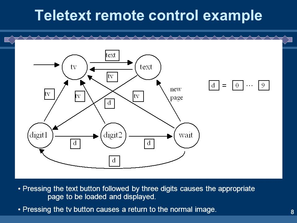 Teletext remote control example