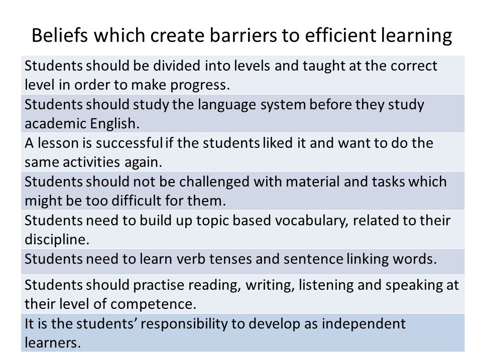 Beliefs which create barriers to efficient learning