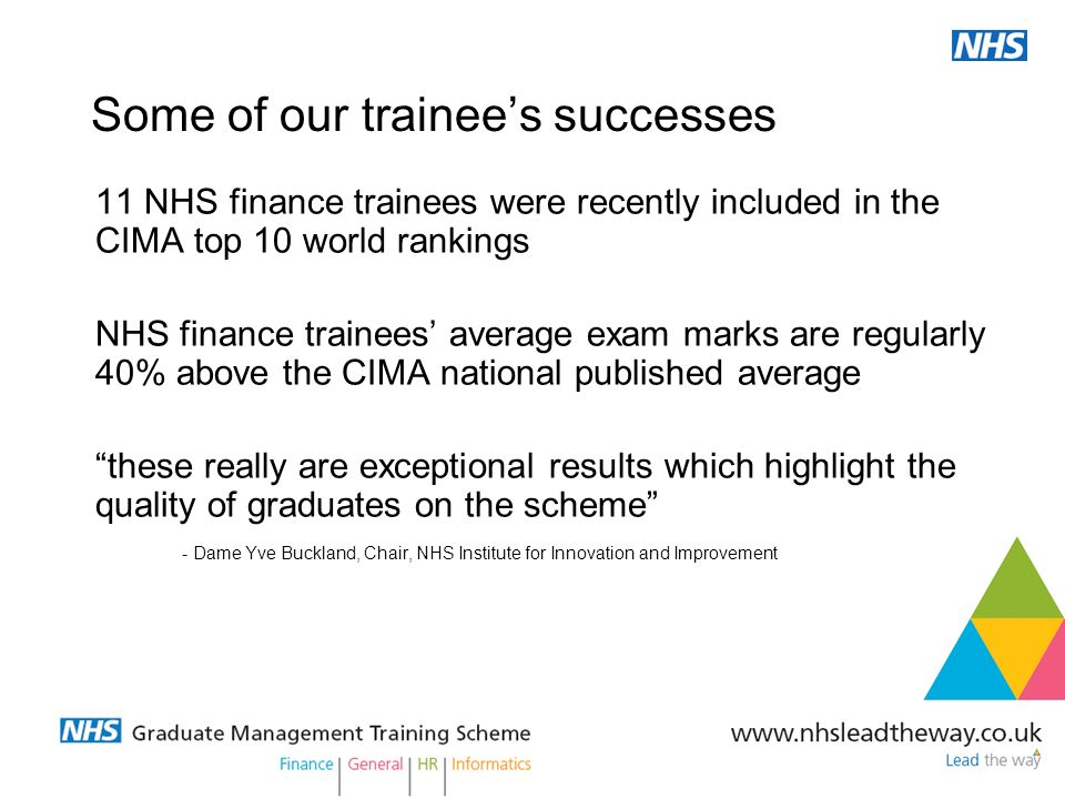Some of our trainee's successes