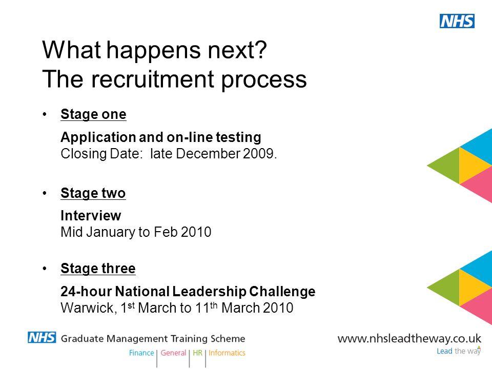What happens next The recruitment process