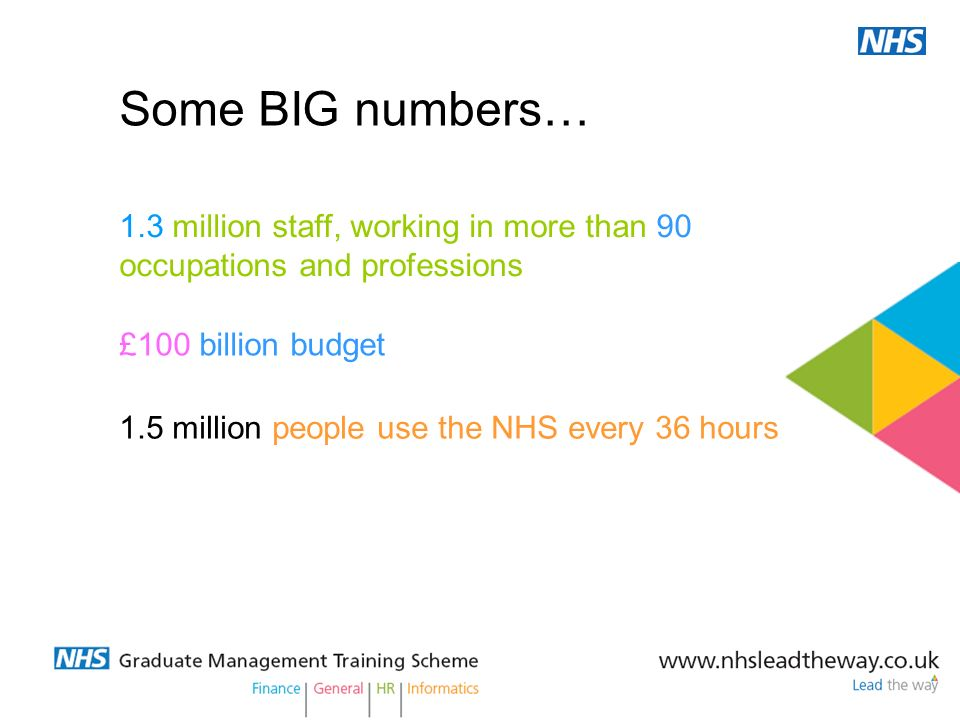 Some BIG numbers… 1.3 million staff, working in more than 90 occupations and professions. £100 billion budget.