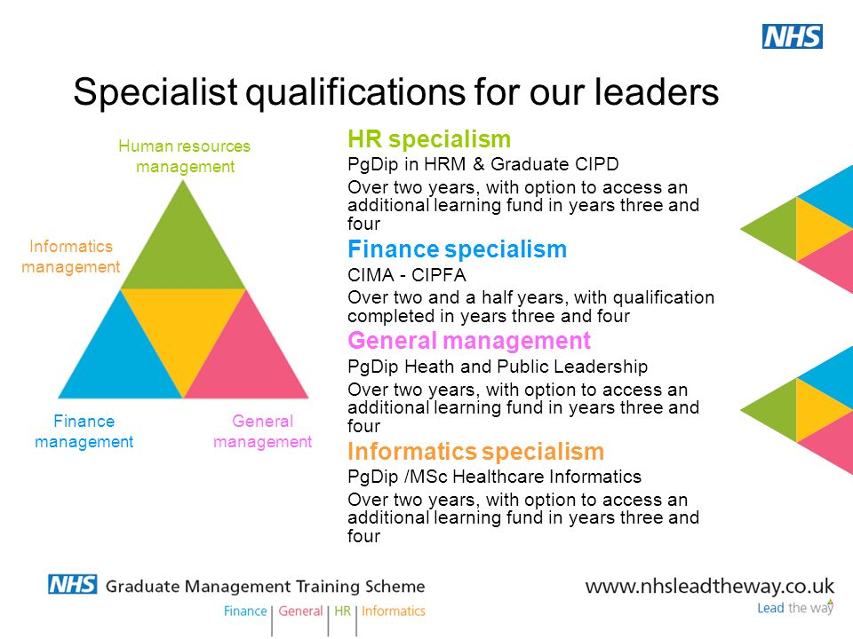Specialist qualifications for our leaders