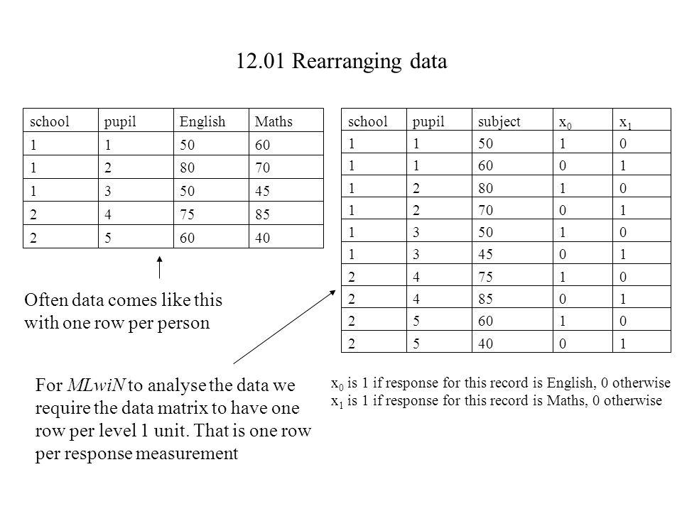 12.01 Rearranging data school. pupil. English. Maths. 1. 50. 60. 2. 80. 70. 3. 45. 4. 75.