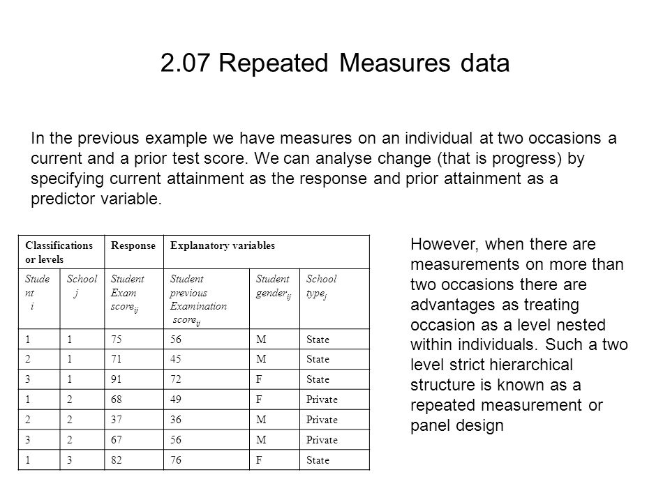 2.07 Repeated Measures data
