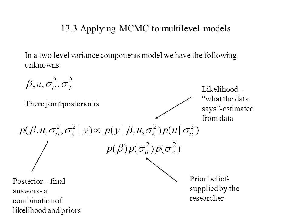 13.3 Applying MCMC to multilevel models