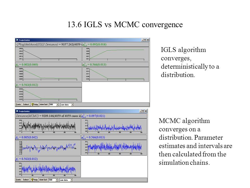 13.6 IGLS vs MCMC convergence