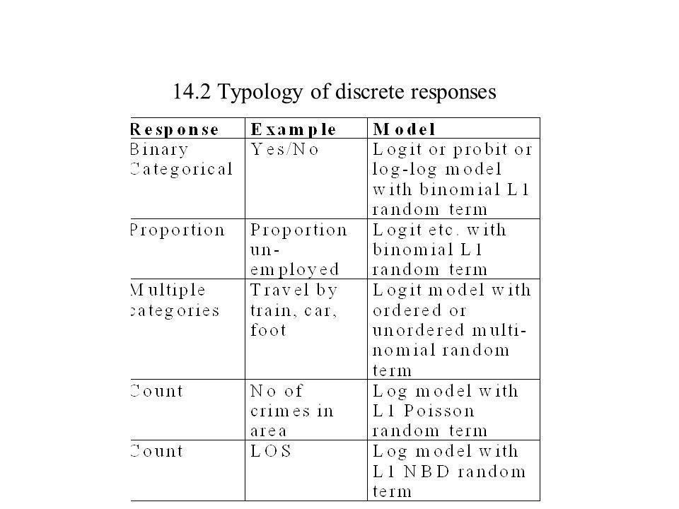 14.2 Typology of discrete responses
