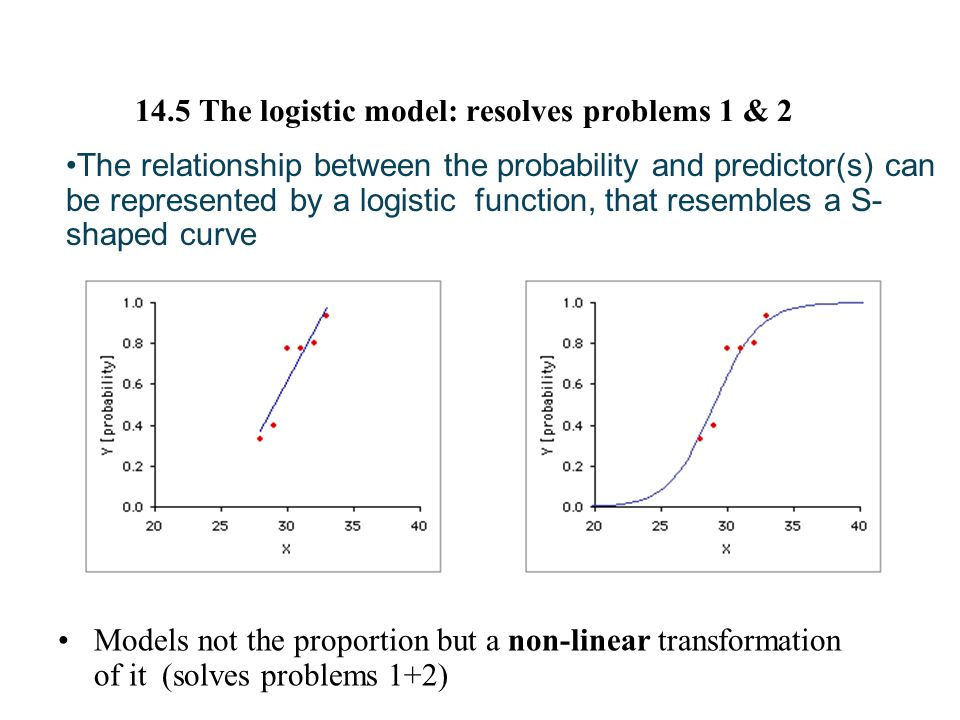 14.5 The logistic model: resolves problems 1 & 2
