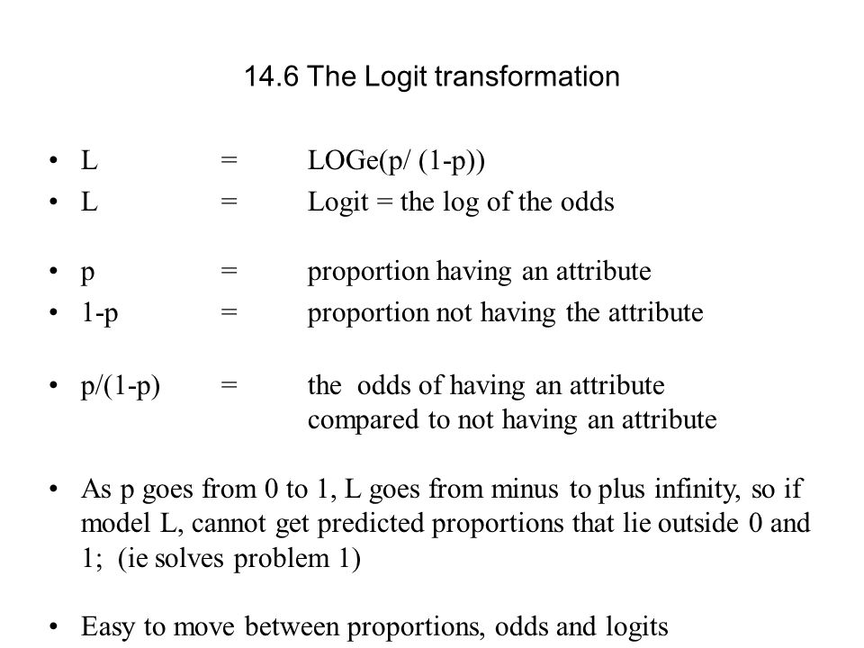 14.6 The Logit transformation