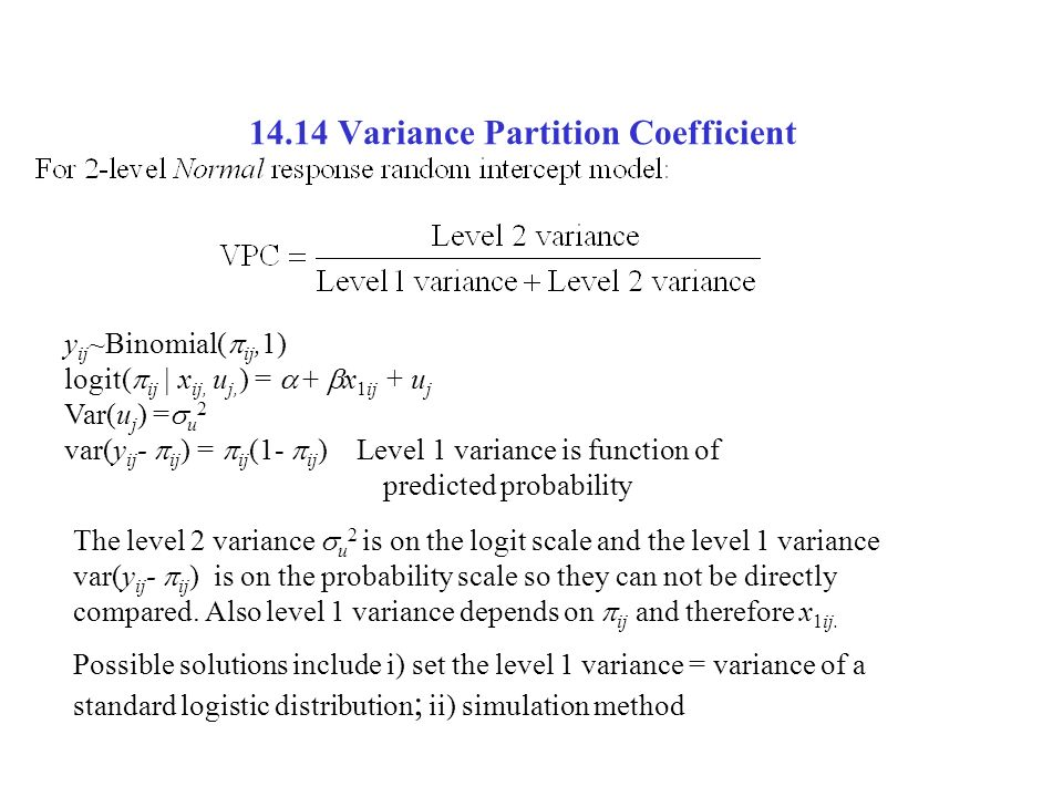 14.14 Variance Partition Coefficient