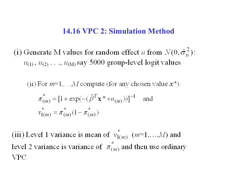 14.16 VPC 2: Simulation Method