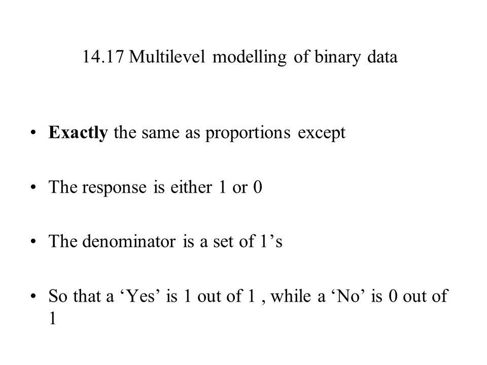14.17 Multilevel modelling of binary data