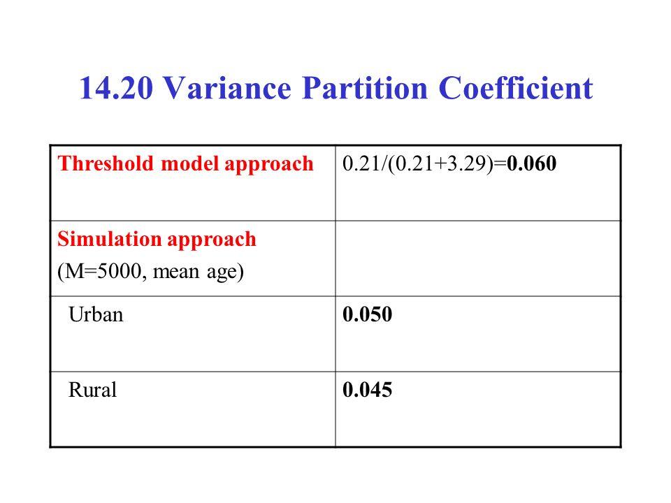 14.20 Variance Partition Coefficient