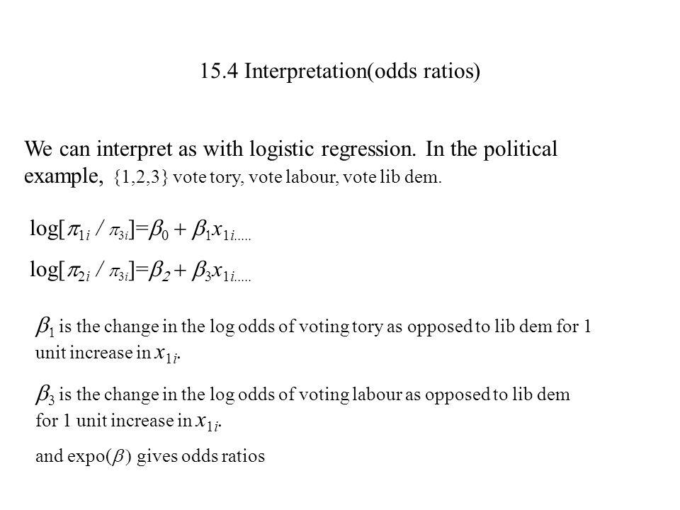 15.4 Interpretation(odds ratios)