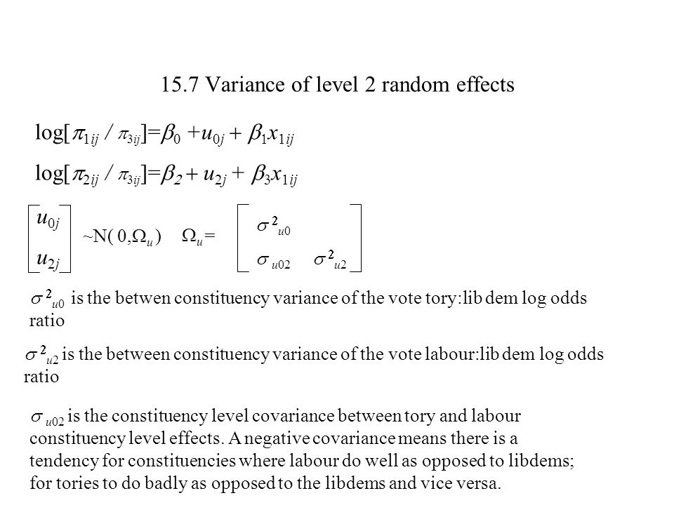 15.7 Variance of level 2 random effects