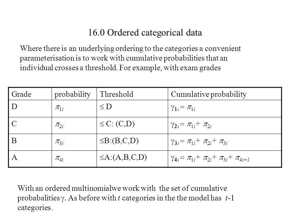 16.0 Ordered categorical data
