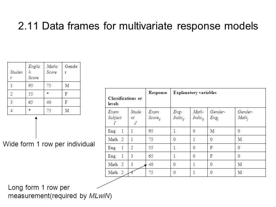 2.11 Data frames for multivariate response models