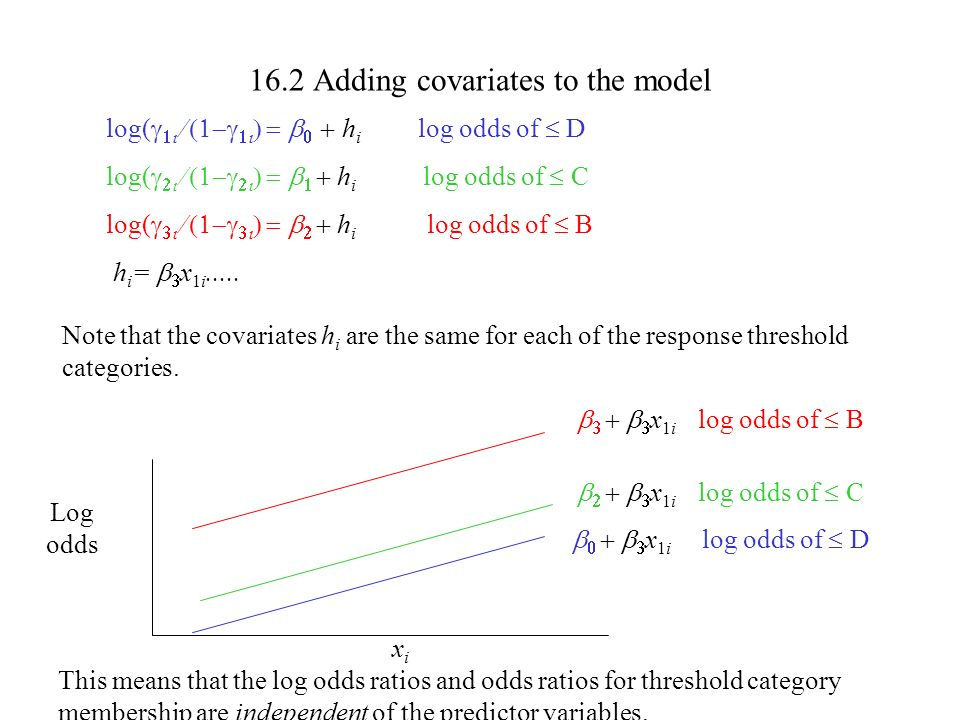 16.2 Adding covariates to the model
