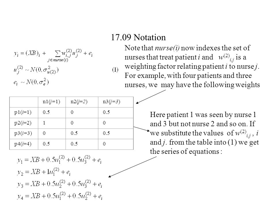 17.09 Notation