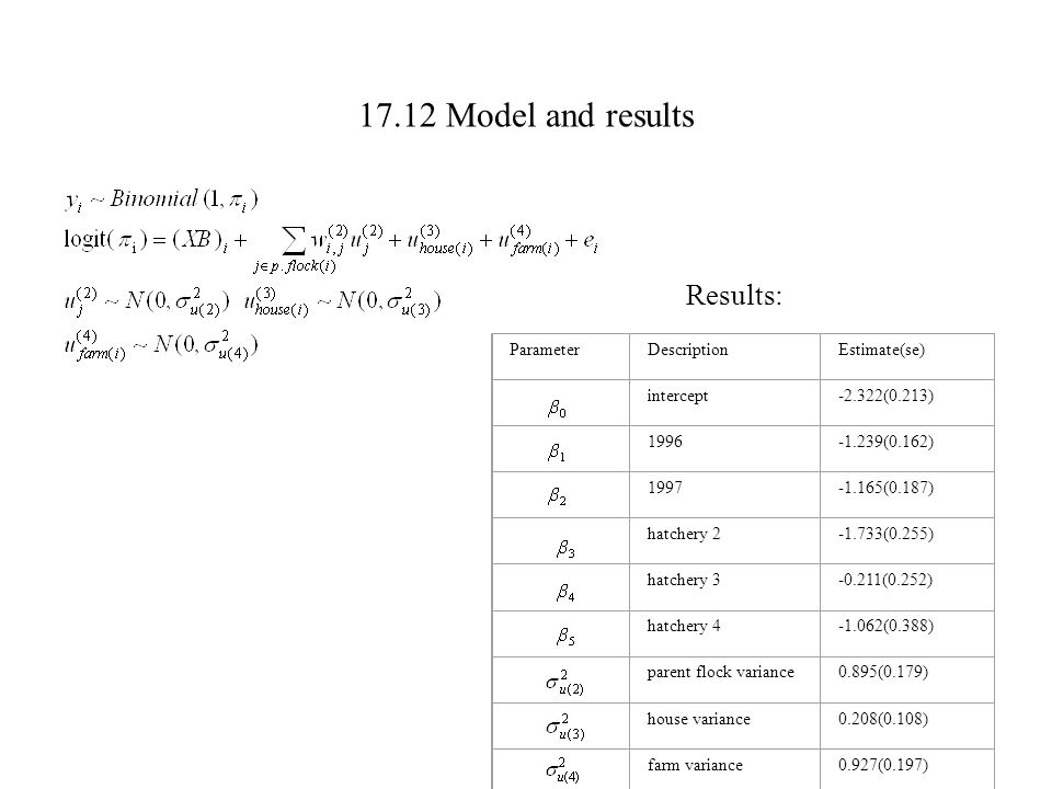 17.12 Model and results Results: Parameter Description Estimate(se)