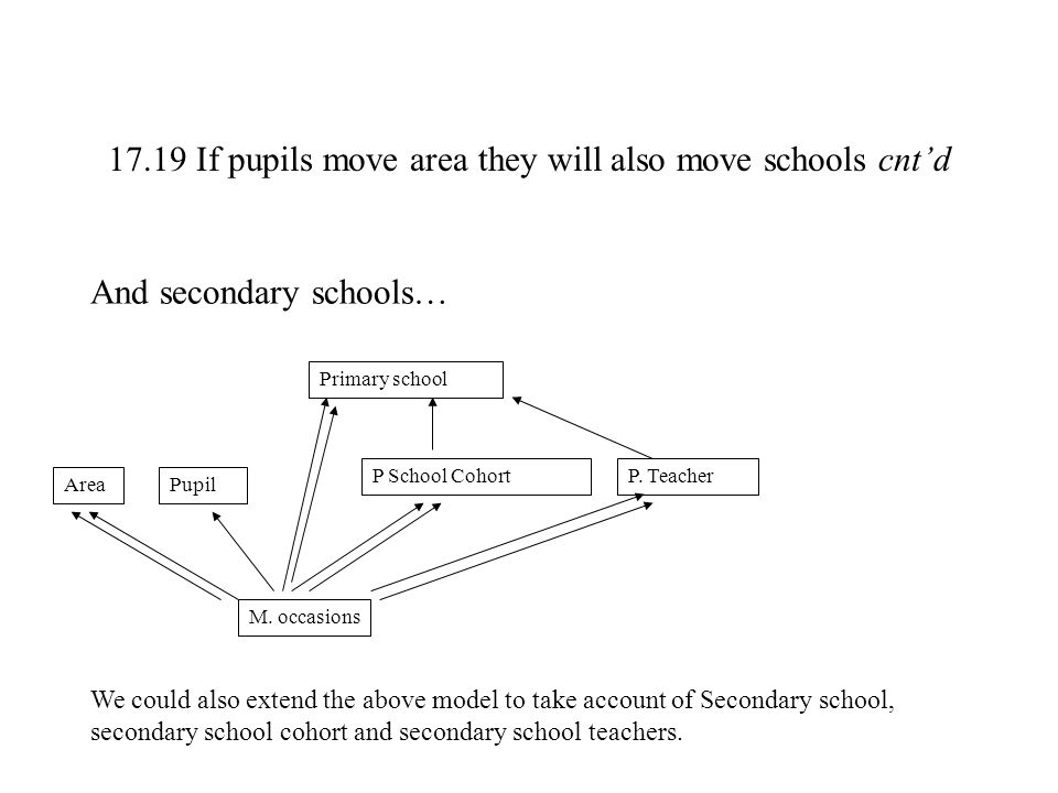 17.19 If pupils move area they will also move schools cnt'd
