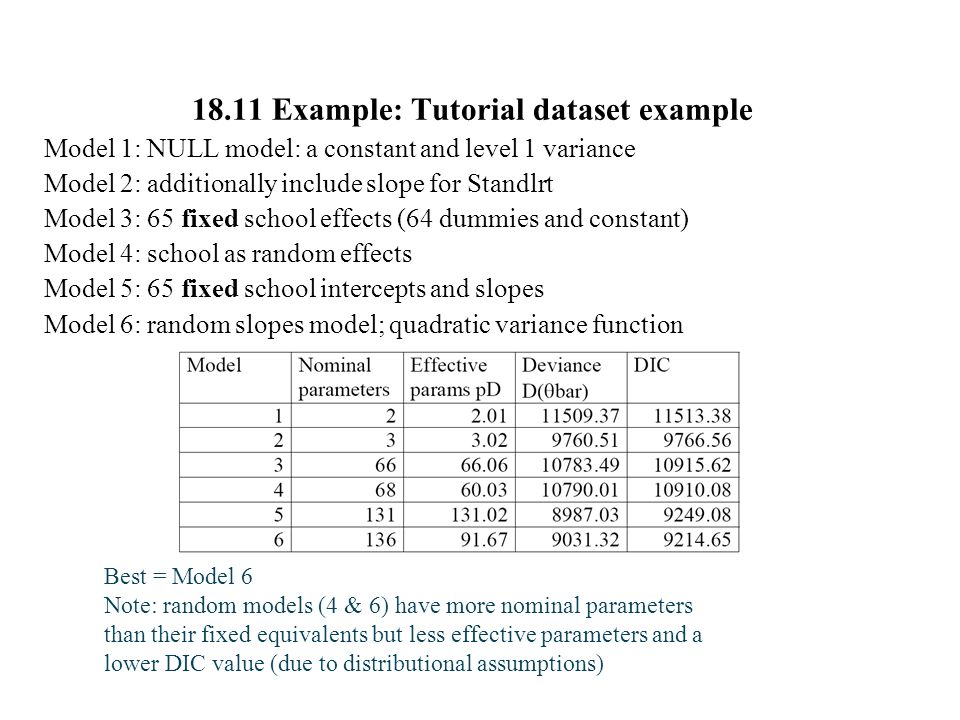 18.11 Example: Tutorial dataset example
