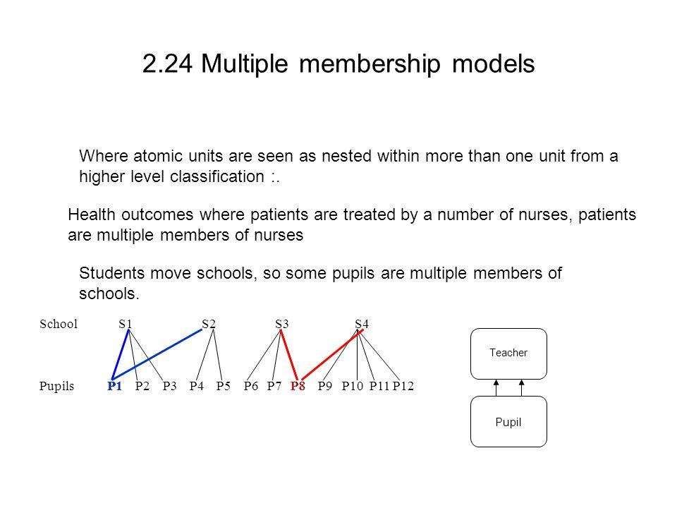 2.24 Multiple membership models