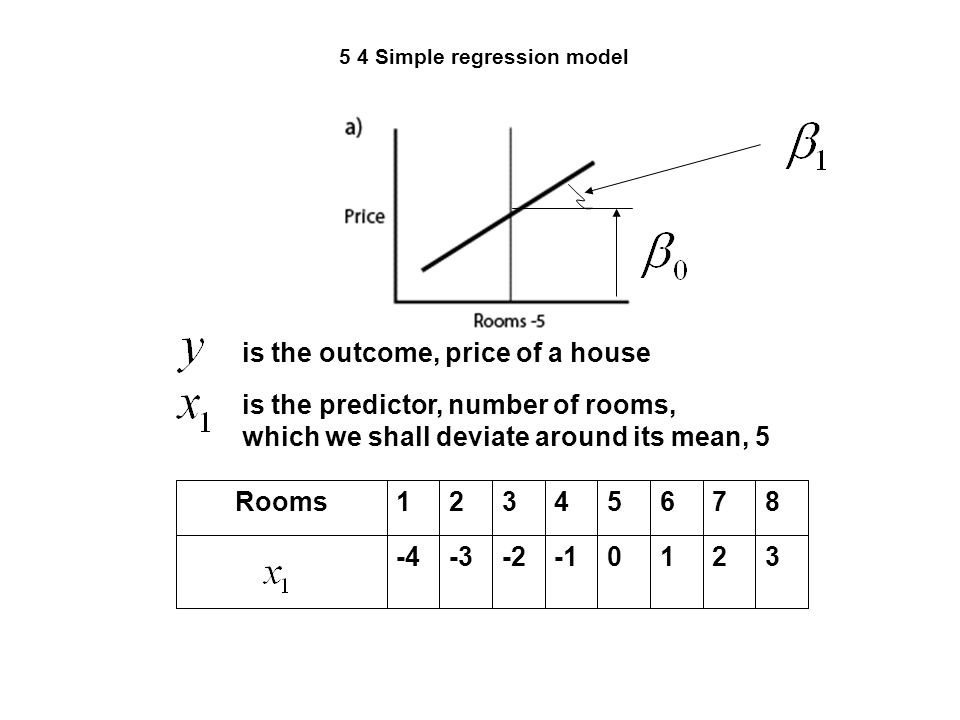 5 4 Simple regression model