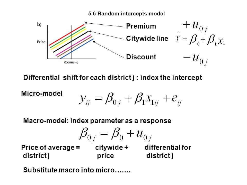 5.6 Random intercepts model