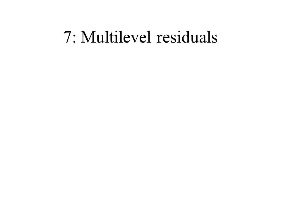 7: Multilevel residuals