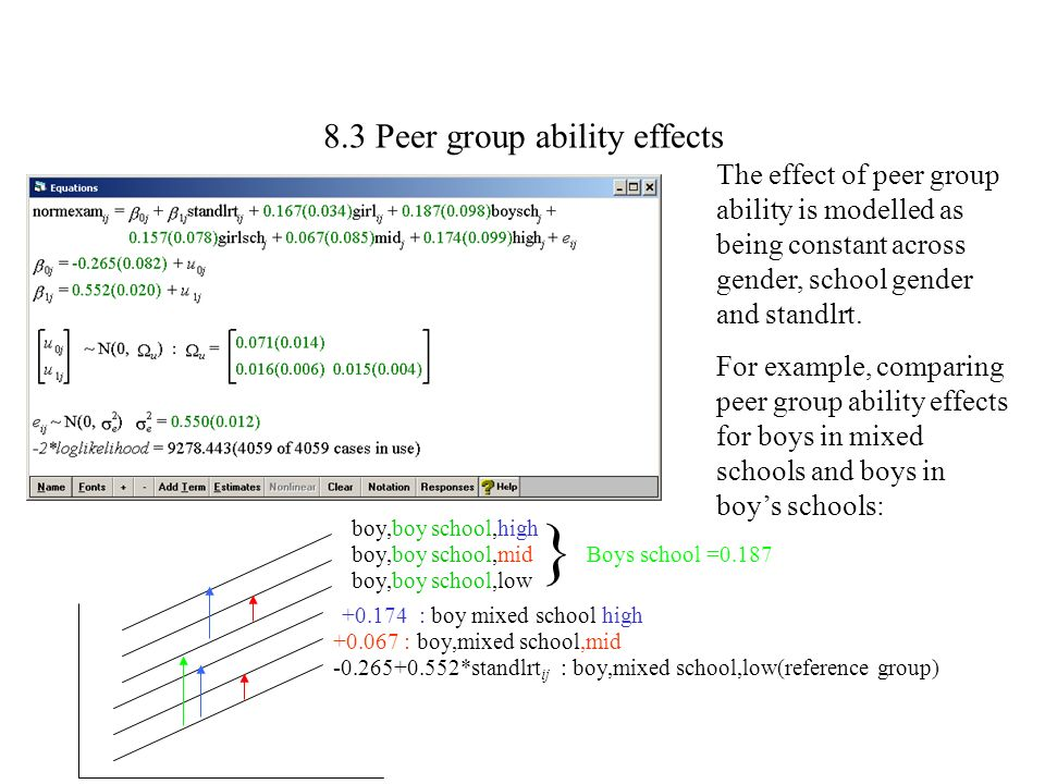 8.3 Peer group ability effects