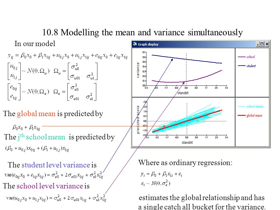 10.8 Modelling the mean and variance simultaneously