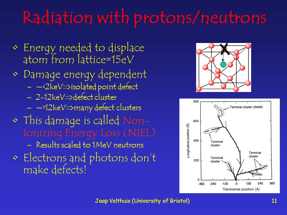 Radiation with protons/neutrons