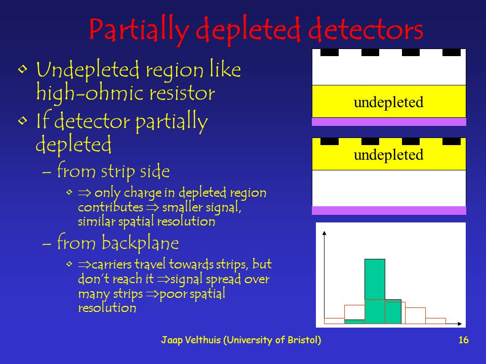 Partially depleted detectors