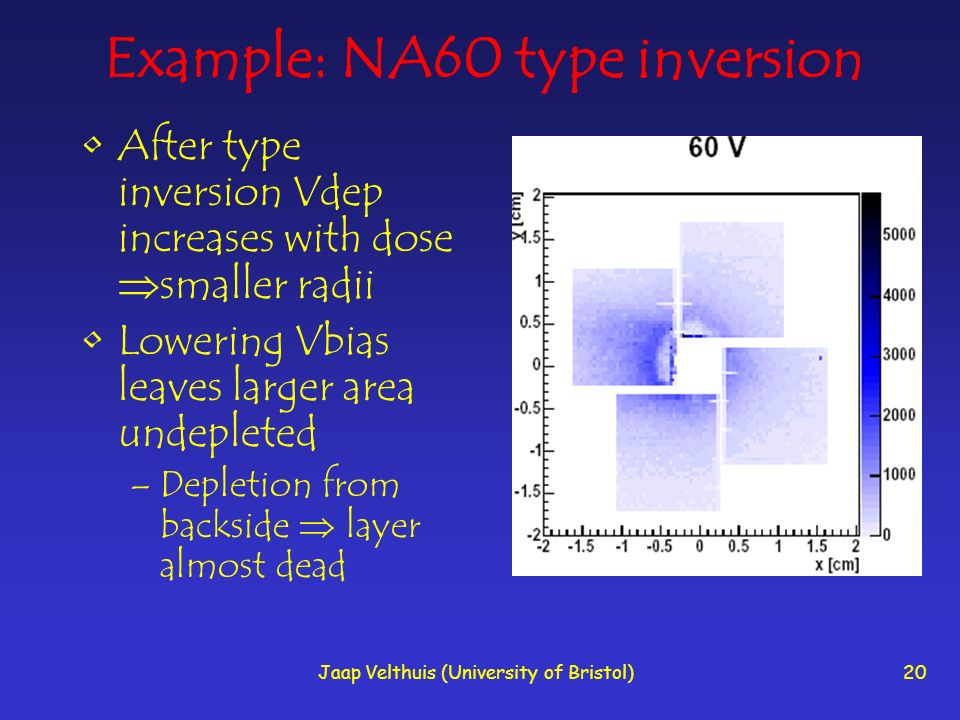 Example: NA60 type inversion
