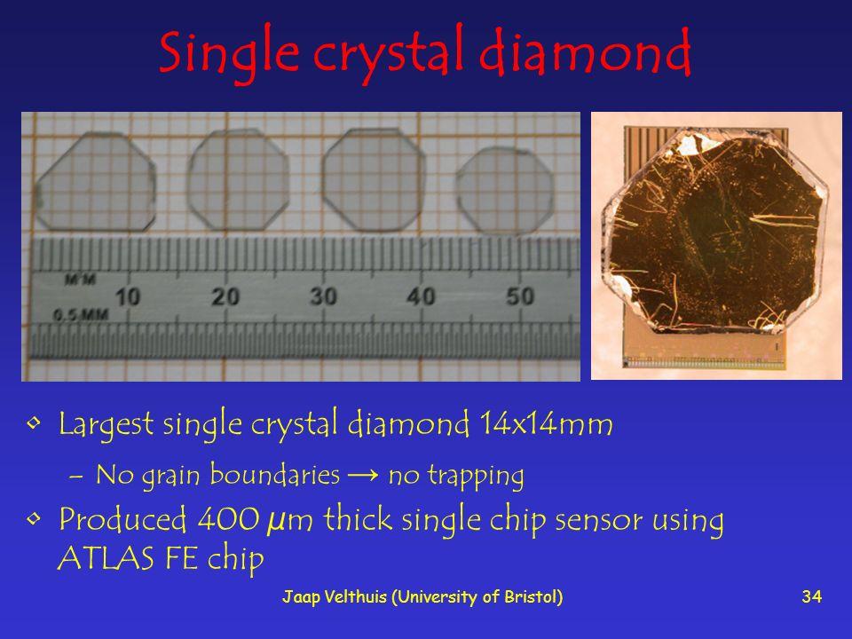 Single crystal diamond