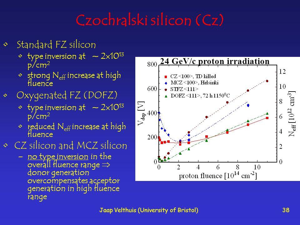 Czochralski silicon (Cz)