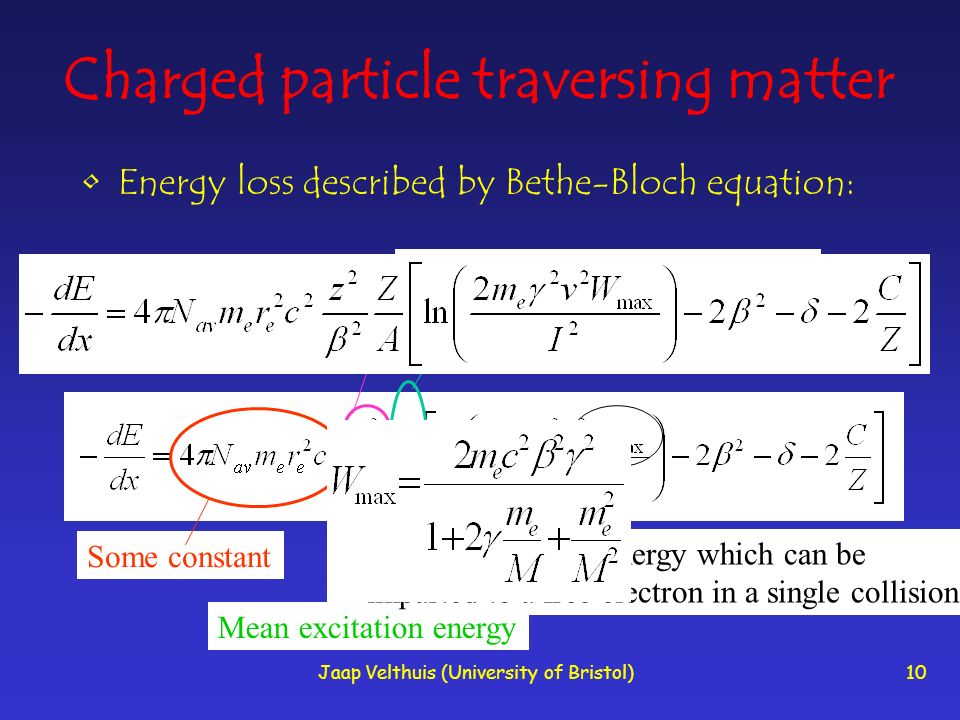 Charged particle traversing matter