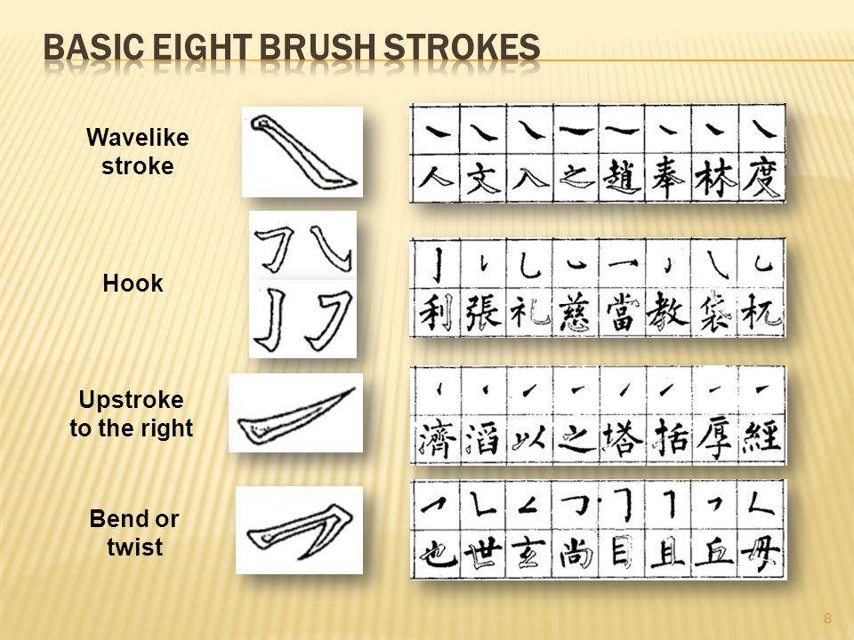 Basic eight brush strokes