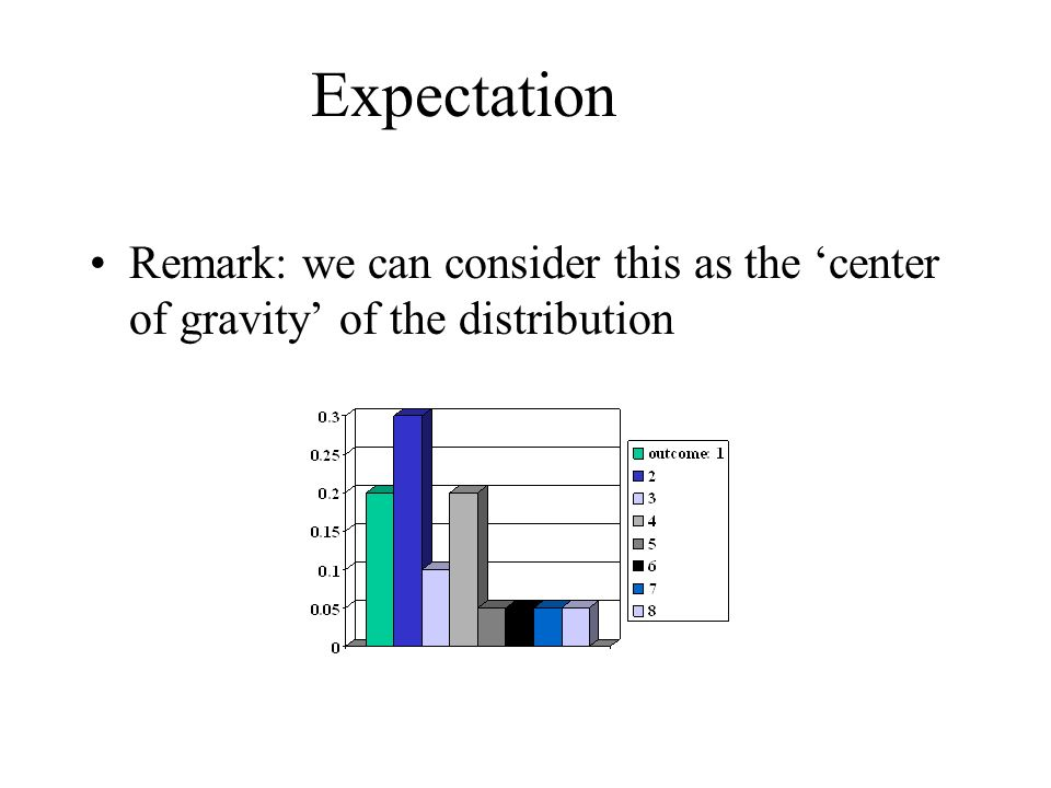 Expectation Remark: we can consider this as the 'center of gravity' of the distribution
