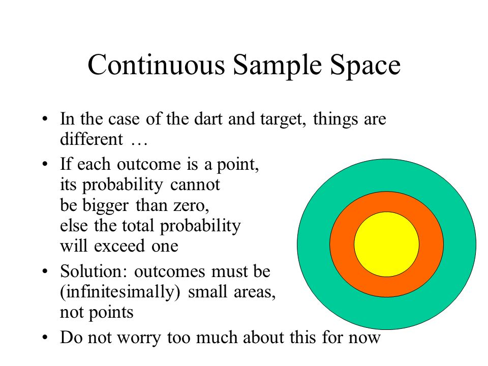 Continuous Sample Space